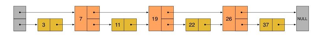 Redis为什么用跳表而不用平衡树?